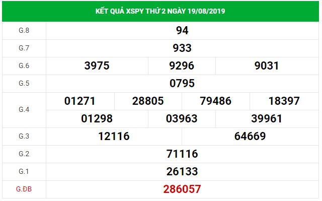 Dự đoán KQXS Phú Yên hôm nay thứ 2 ngày 26/8/2019
