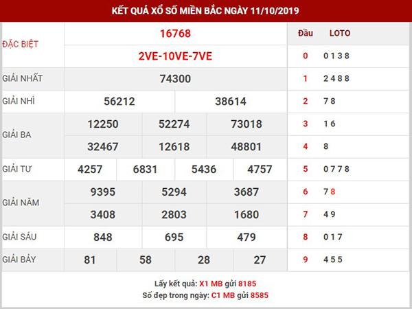 Dự đoán KQXSMB hôm nay thứ 7 ngày 12-10-2019