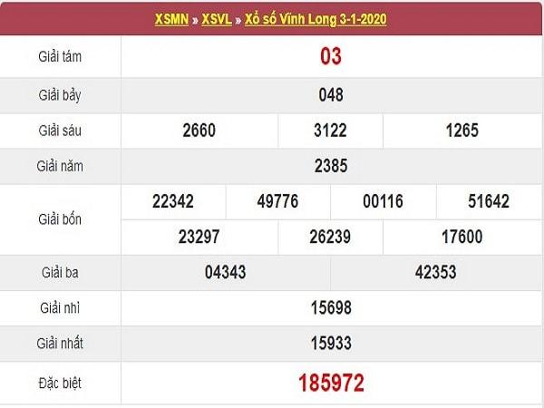 kq-xs-vl-ngay-3-1-2020-min