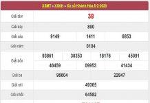 Dự đoán xổ số Khánh Hòa 12/2/2020 - Dự đoán XSKH thứ 4