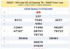 Soi cầu kqxs quảng trị ngày 13/02 chuẩn 99,9%