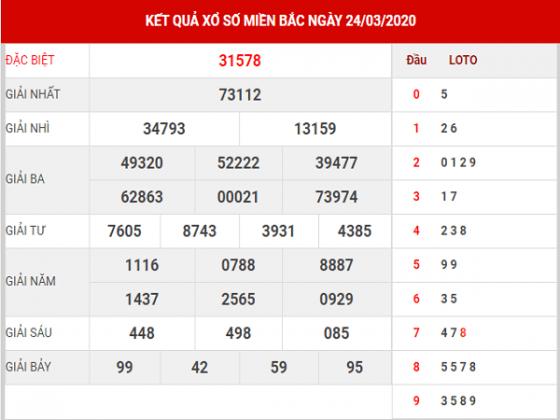 ket-qua-mien-bac-min-560x420