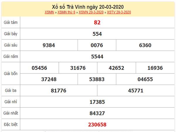 xo-so-Tra-Vinh-ngay20-3-2020-min