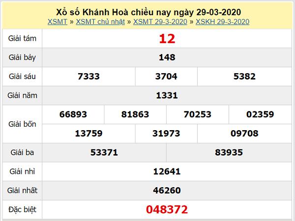Bảng KQXSKH- Dự đoán xổ số khánh hòa ngày 26/04 hôm nay