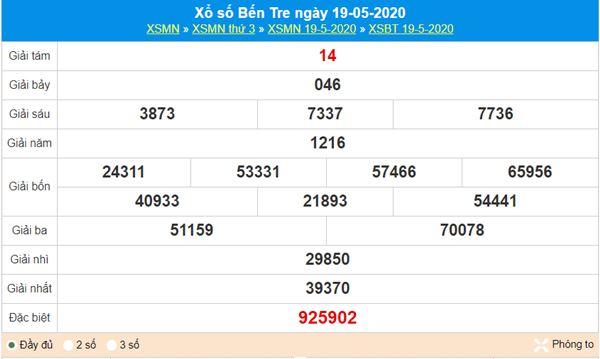 Dự đoán XSBT 26/5/2020 - Chốt KQXS Bến Tre thứ 3