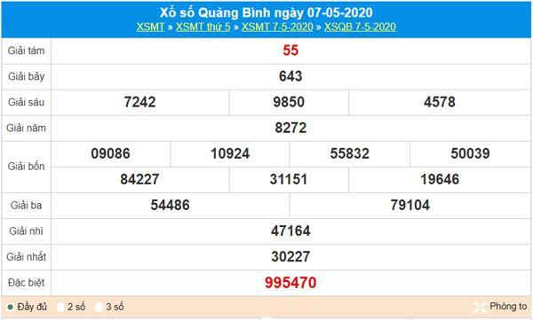 Dự đoán XSQB 14/5/2020 - KQXS Quảng Bình thứ năm