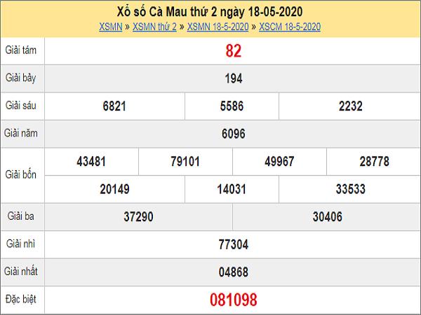 ket-qua-xo-so-ca-mau-thu-2-ngay-18-5-2020-min