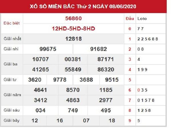 Bảng KQXSMB- Dự đoán lô tô xổ số miền bắc ngày 09/06 chuẩn xác