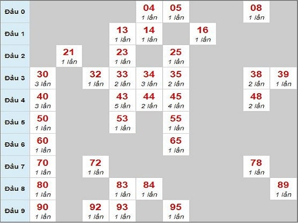 cau-mb-chay-3-ngay-29-6-2020-min