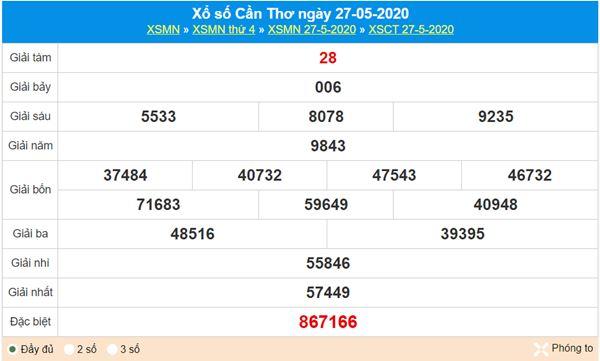 Dự đoán XSCT 3/6/2020 chốt KQXS Cần Thơ thứ 4