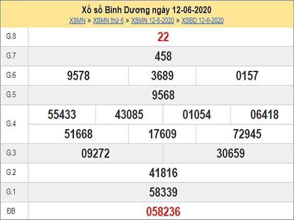 Dự đoán xổ số Bình Dương 19-06-2020