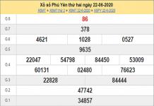 Tổng hợp KQXSPY- Dự đoán xổ số phú yên ngày 29/06 trúng 100%