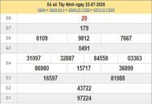 Dự đoán xổ số Tây Ninh 30-07-2020
