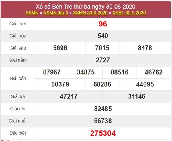 Dự đoán XSBT 7/7/2020 KQXS Bến Tre cùng các cao thủ