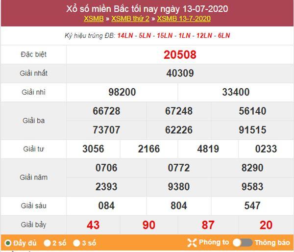 Dự đoán XSMB ngày 14/7/2020 chốt lô số đẹp miền Bắc