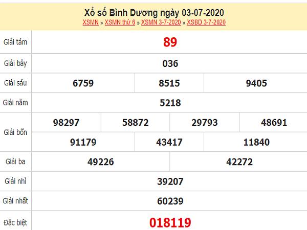 ket-qua-xo-so-Binh-Duong-ngay-3-7-2020 (1)-min