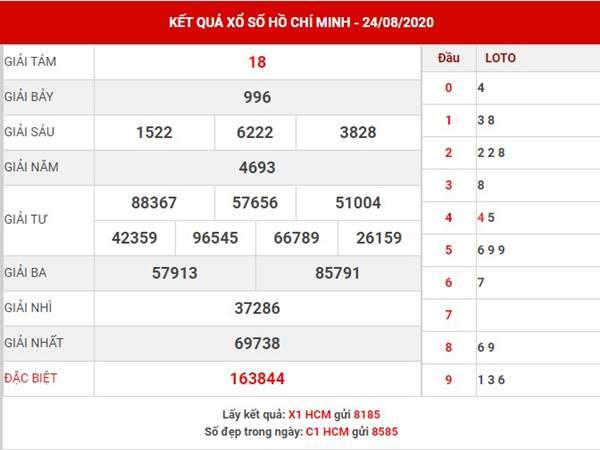 Dự đoán kết quả XS Hồ Chí Minh thứ 7 ngày 29-8-2020
