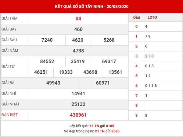 Dự đoán kết quả Xổ Số Tây Ninh thứ 5 ngày 27-8-2020