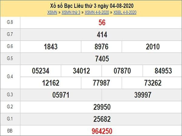 Dự đoán xổ số Bạc Liêu 11-08-2020