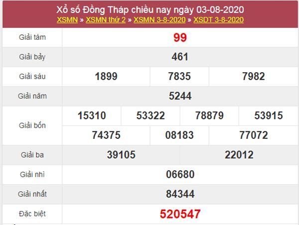 Dự đoán XSDT 10/8/2020 chốt KQXS Đồng Tháp thứ 2