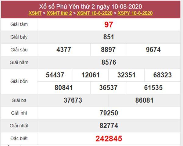 Dự đoán XSPY 17/8/2020 chốt lô số đẹp Phú Yên thứ 2