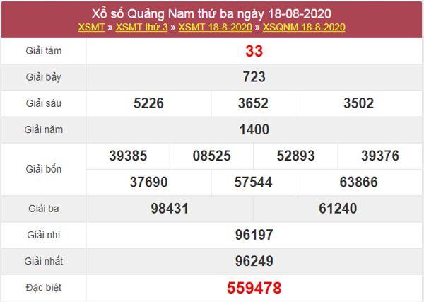 Dự đoán XSQNM 25/8/2020 chốt KQXS Quảng Nam thứ 3