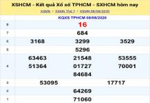 Bảng KQXSHCM- Dự đoán xổ số hồ chí minh ngày 10/08