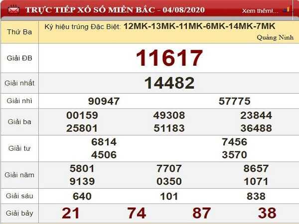 Dự đoán KQXSMB- xổ số miền bắc ngày 05/08/2020 hôm nay