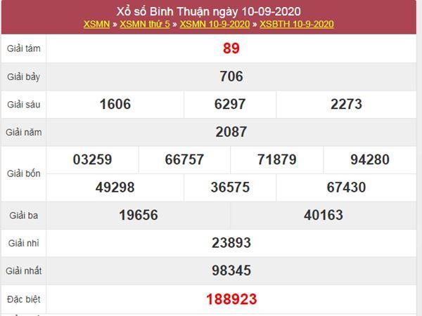 Dự đoán XSBTH 17/9/2020 chốt KQXS Bình Thuận thứ 5