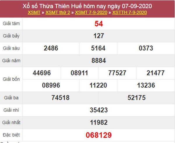 Dự đoán XSTTH 14/9/2020 chốt KQXS Thừa Thiên Huế thứ 2