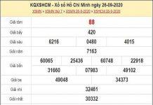 Dự đoán XSHCM 28/9/2020