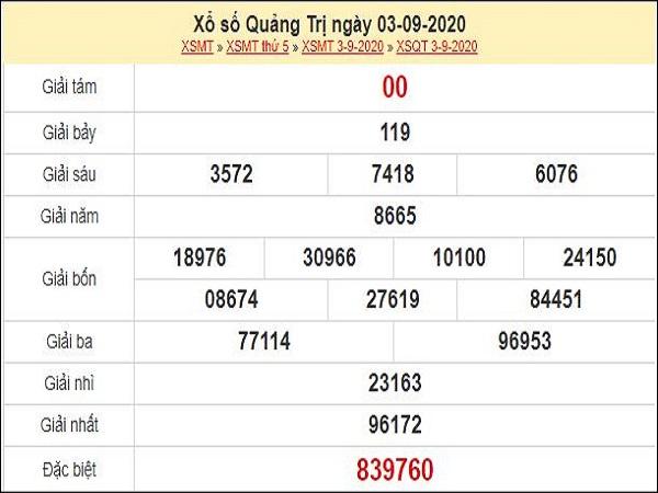 Dự đoán xổ số Quảng Trị 10-09-2020