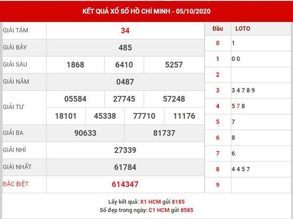 Dự đoán xổ số Hồ Chí Minh thứ 7 ngày 10-10-2020