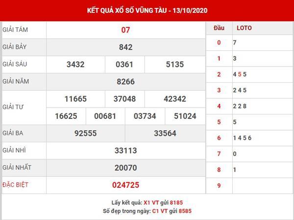 Dự đoán kết quả XS Vũng Tàu thứ 3 ngày 20-10-2020