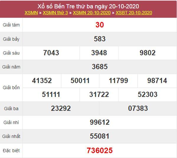 Dự đoán XSBT 27/10/2020 thứ 3 hôm nay chính xác nhất