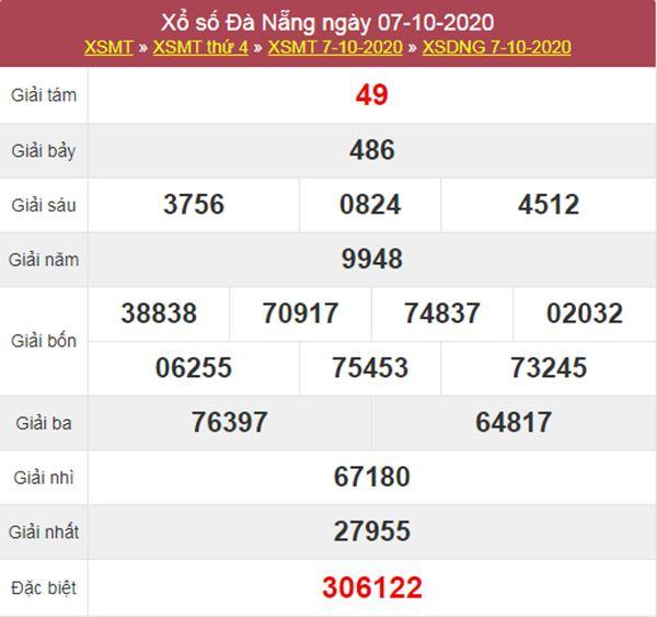 Dự đoán XSDNG 10/10/2020 chốt số Đà Nẵng thứ 7 cực chuẩn
