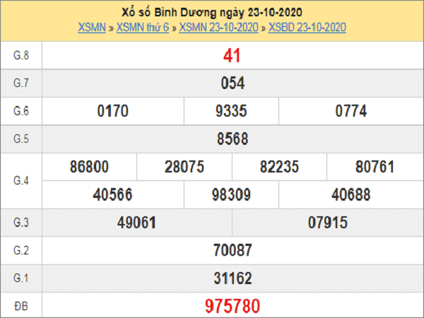 Tổng hợp dự đoán KQXSBD ngày 30/10/2020- xổ số bình dương