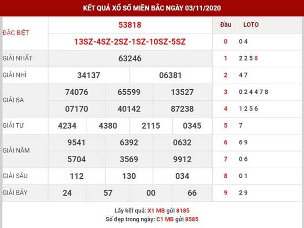 Dự đoán kết quả XSMB thứ 4 ngày 4-11-2020