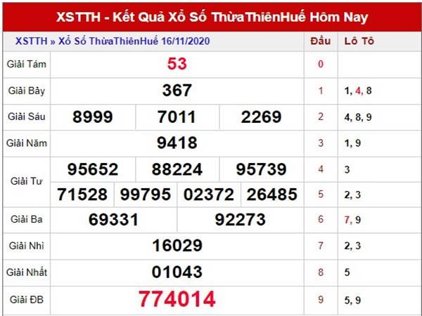 Dự đoán KQXS Thừa Thiên Huế thứ 2 ngày 23/11/2020
