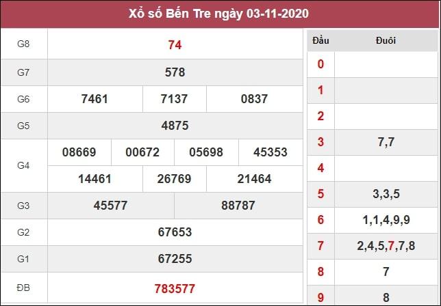 Dự đoán XSBT 10/11/2020 - Dự đoán xổ số Bến Tre hôm nay thứ 3 ngày 10/11/2020 được các chuyên gia nghiên cứu phân tích và đánh giá dự báo dựa trên bảng kết quả ngày mở thưởng trước đó. Trước tiên mời các bạn cùng xem lại bảng kết quả chiều tối ngày hôm thứ 3 ngày 3/11/2020 Thống kê SXBTR mới nhất – TK bộ số lô tô Bến Tre hôm nay Thống kê xổ số miền Nam XSBTR hôm nay – soi cầu TK XSMN, thống kê xổ số đài Bến Tre để biết các cặp lô tô về nhiều trong thời gian gần nhất. Từ đó có thể giúp người chơi chốt được bộ số đẹp với xác suất trúng cao. Thống kê bộ số lô tô XSBTR về nhiều nhất: 07 - 41 - 42 - 83 - 03 Thống kê bộ số loto gan XSBTR lâu về nhất: 36 - 23 - 88 - 09 - 16 Thống kê đầu lô BTR về nhiều nhất: 7 Thống kê số đuôi về nhiều nhất: 4 Quay thử KQXS miền Nam – KQ XSBTR – XSMN – XSBTR HN Quay thử kết quả xổ số miền Nam XSMN hôm nay, xổ số Bến Tre, thông qua soi cầu MN 888, dự đoán chính xác SXMN thứ 2 qua thuật toán được phân tích kỹ lưỡng từ hệ thống máy tính trên cơ sở dữ liệu tổng hợp kết quả xổ số miền Nam để đưa ra dự đoán XSMN để người chơi tham khảo: Dự đoán xổ số Bến Tre 10/11/2020 thứ 3 ngày hôm nay Xem kết quả dự đoán Bến Tre 10/11/2020 tỷ lệ trúng cực cao được các cao thủ chốt số dự đoán xổ số miền Nam phân tích và dự báo lô hôm nay chi tiết chính xác, chắc chắn sẽ về. Dưới đây là dự đoán BT chốt số bao lô, bạch thủ, lô xiên, kép, xỉu chủ đầu đuôi đặc biệt trong vòng 24 giờ, ngày mai. Chốt số lô giải tám: 34 Giải đặc biệt đầu đuôi: 04 - 57 Bao lô 2 số xiên 2: 15 - 82 Chốt số lotto xiên 3: 15 - 82 - 97 Dự đoán XSMN đưa ra các cặp số nhận định đài Bến Tre, mang tính chất dự báo cho người chơi tham khảo mua vé số kiến thiết hoặc vé số lô tô dự thưởng.