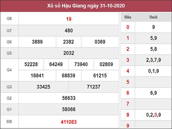 Dự đoán XSHG ngày 07/11/2020 - xổ số hậu giang hôm nay