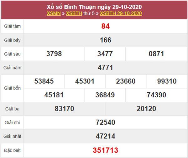 Dự đoán XSBTH 5/11/2020 chốt lô Bình Thuận tỷ lệ trúng cao