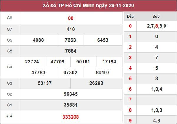 Dự đoán XSHCM 30/11/2020 chốt số thần tài Hồ Chí Minh thứ 2