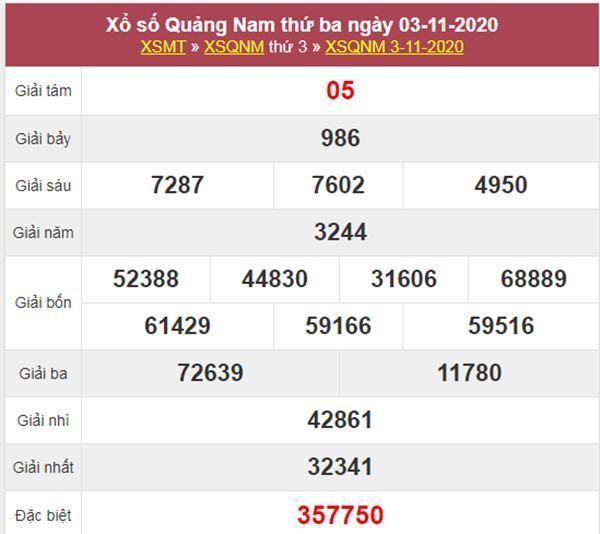 Dự đoán XSQNM 10/11/2020 chốt số Quảng Nam thứ 3 siêu chuẩn