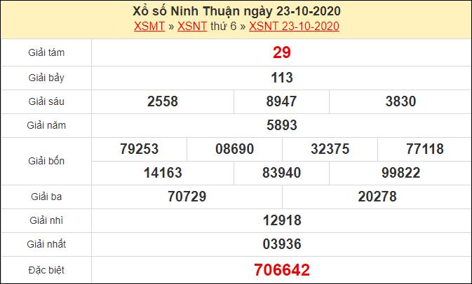 Dự đoán XSNT 30/10/2020