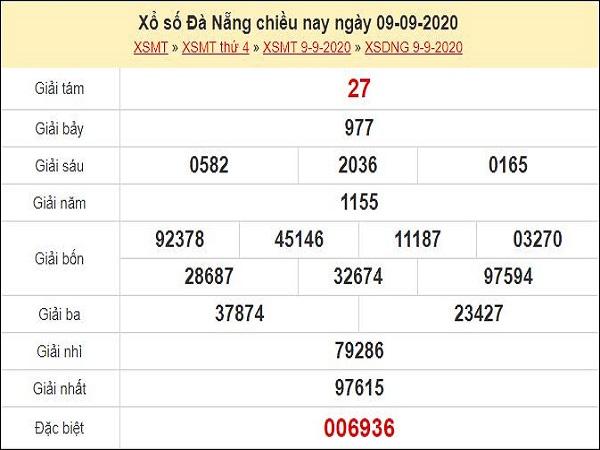 Dự đoán XSDN ngày 09/12/2020- xổ số đà nẵng thứ 4