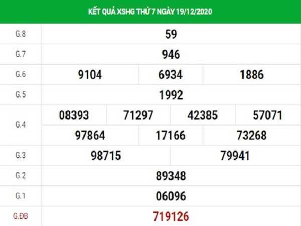 Dự đoán XSHG ngày 26/12/2020- xổ số hậu giang chuẩn xác