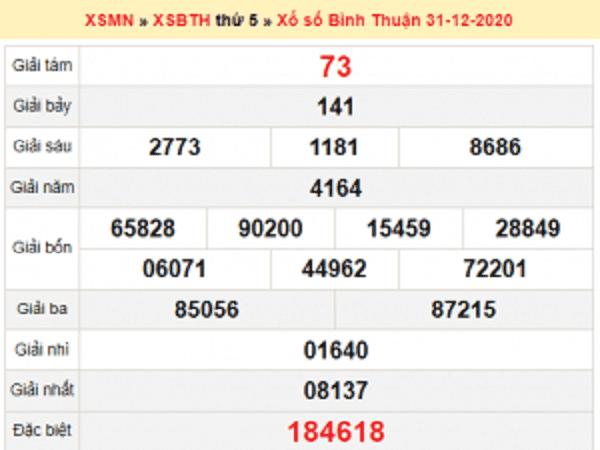 Phân tích KQXSBT ngày 07/01/2021- xổ số bình thuận