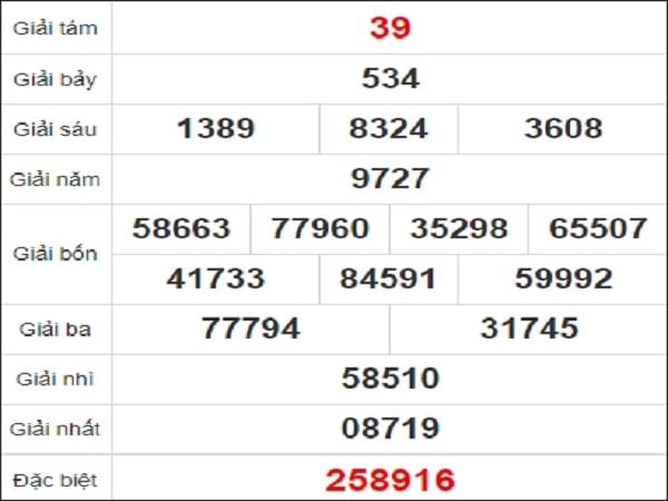 Quay thử kết quả xổ số tỉnh Gia Lai 29/1/2021 thứ 6