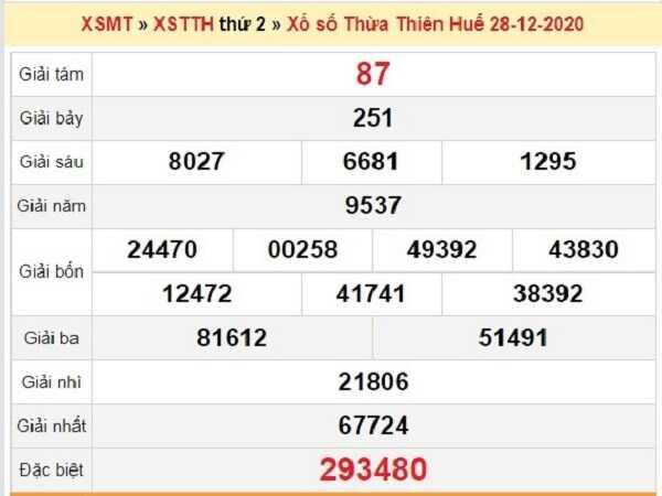 Tổng hợp dự đoán KQXSTTH ngày 04/01/2020- xổ số thừa thiên huế